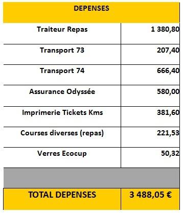 bilan dépenses.jpg